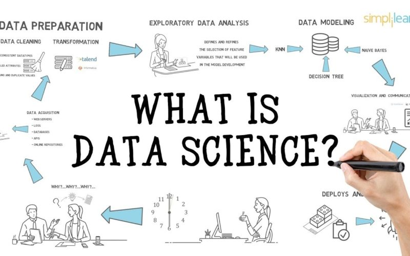Marketing is made effective due to Data Science: